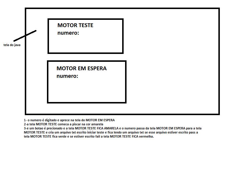 projeto_teste_motor