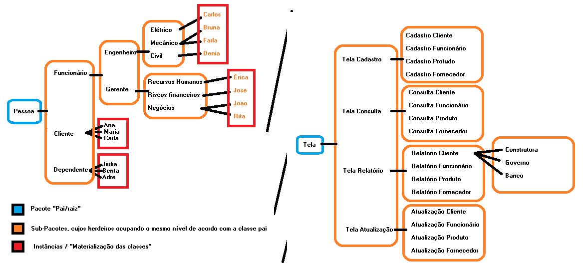 Qual o padro certo de estruturar o projeto e os pacotes em uma imageg1168x527 918 kb ccuart Image collections